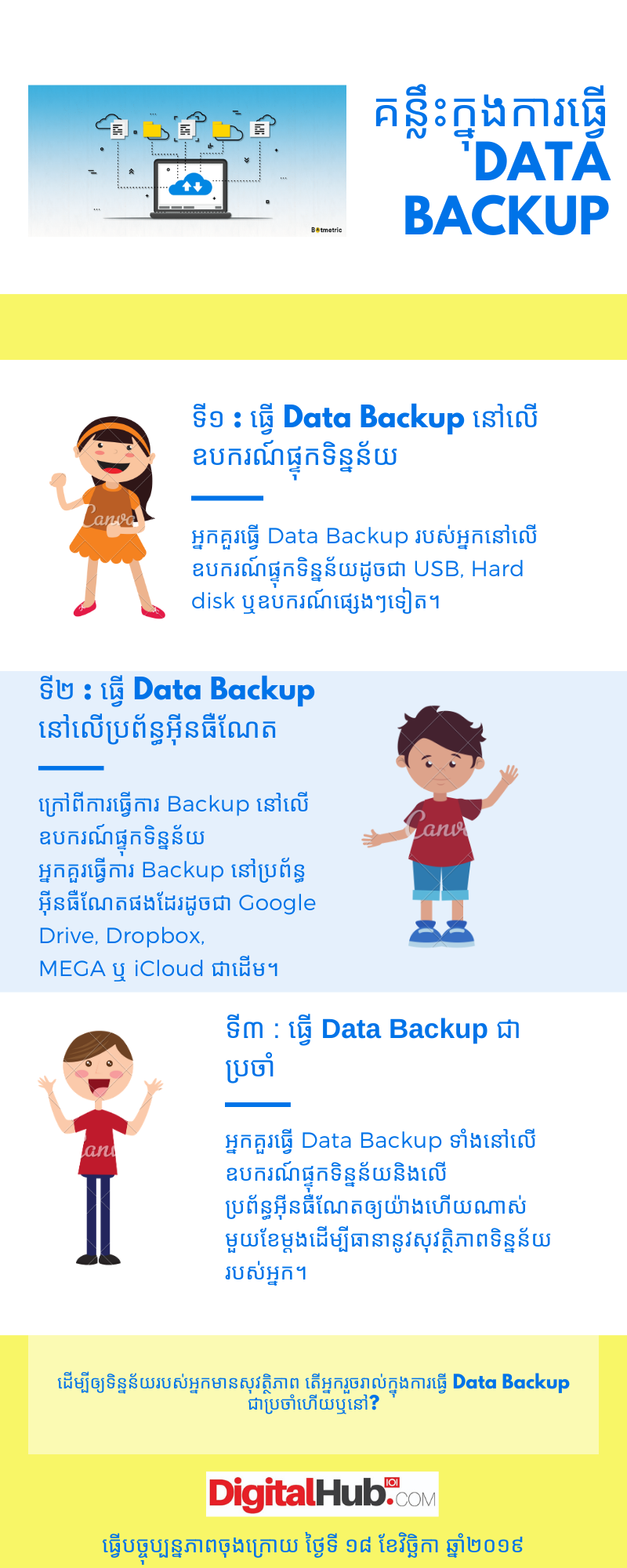 គន្លឹះក្នុងការធ្វើ Data Backup ទិន្នន័យ