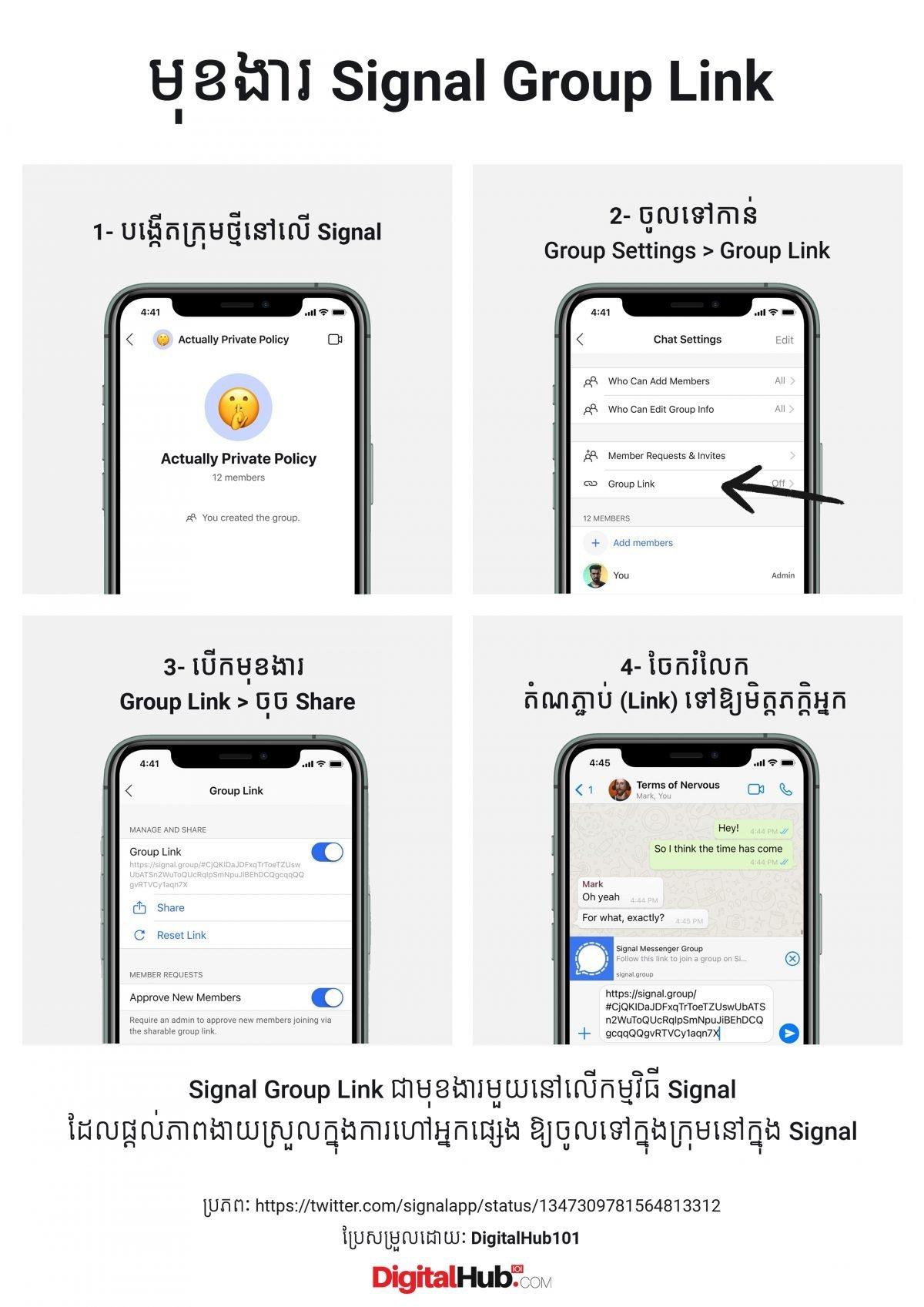 មុខងារ Signal Group Link